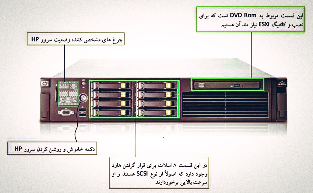 راه اندازی سرور ESXi